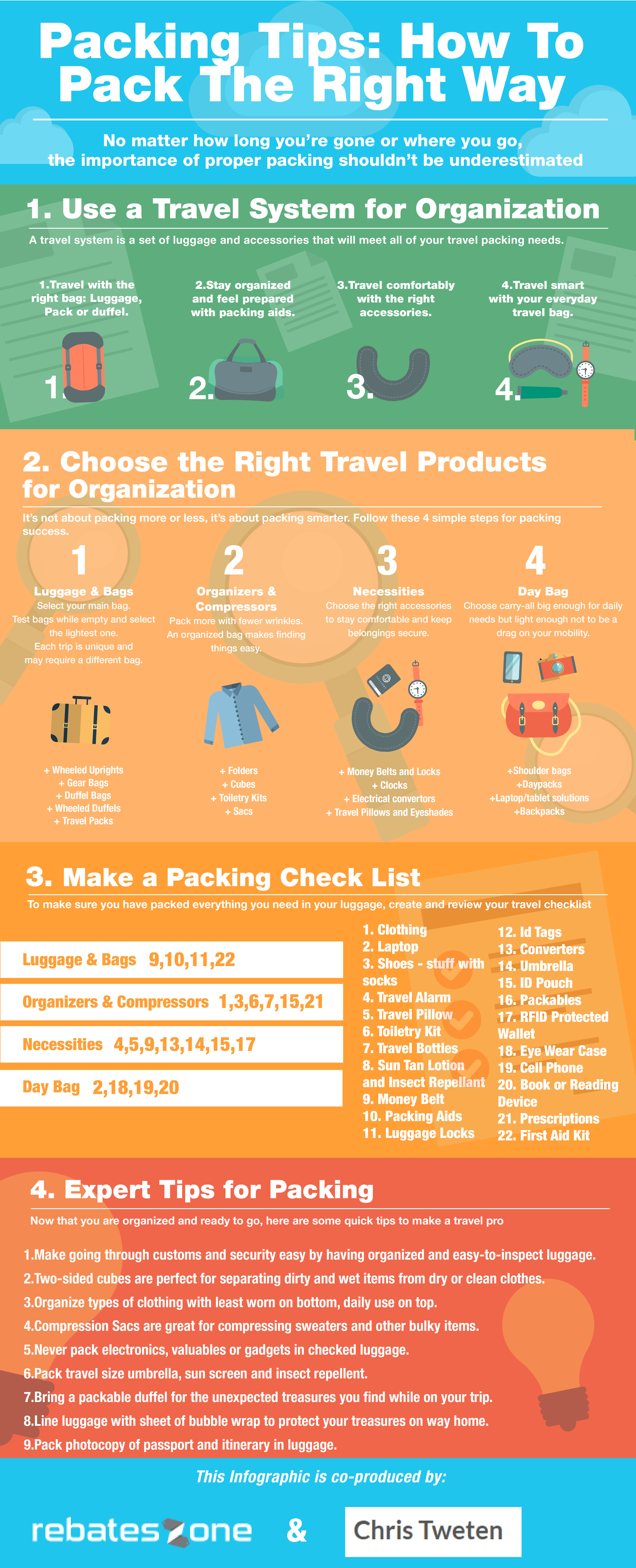 Easily the best packing tips infographic.